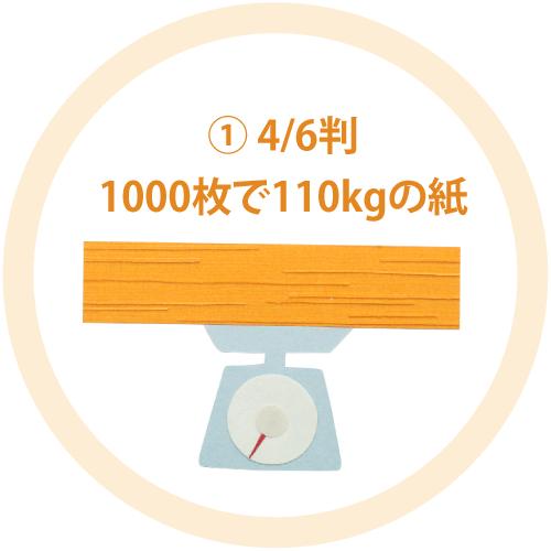 ①4/6判 1000枚で110kgの紙