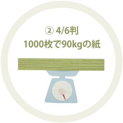 ②4/6判 1000枚で90kgの紙